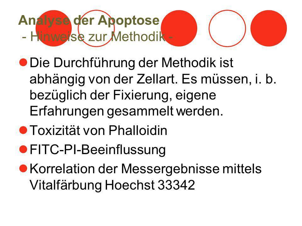 Analyse der Apoptose - Hinweise zur Methodik - Die Durchführung der Methodik ist abhängig von der Zellart. Es müssen, i. b. bezüglich der Fixierung, e