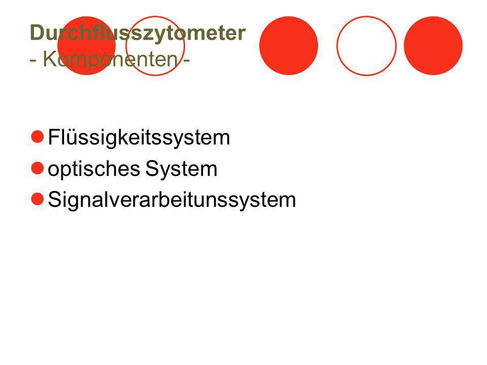 Durchflusszytometer - Flüssigkeitssystem - Der Probenstrom wird durch eine konische, auf das Lumen der Küvette angepasste Kapillare stark beschleunigt (ca.