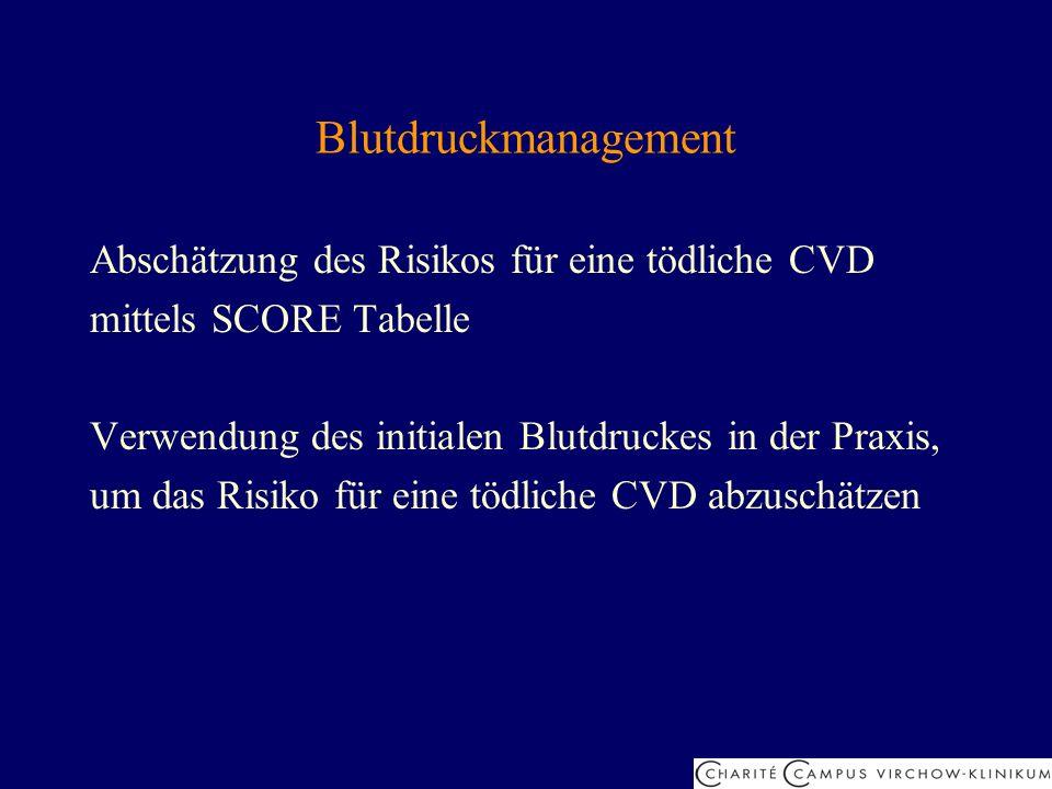 Blutdruckmanagement Abschätzung des Risikos für eine tödliche CVD mittels SCORE Tabelle Verwendung des initialen Blutdruckes in der Praxis, um das Ris
