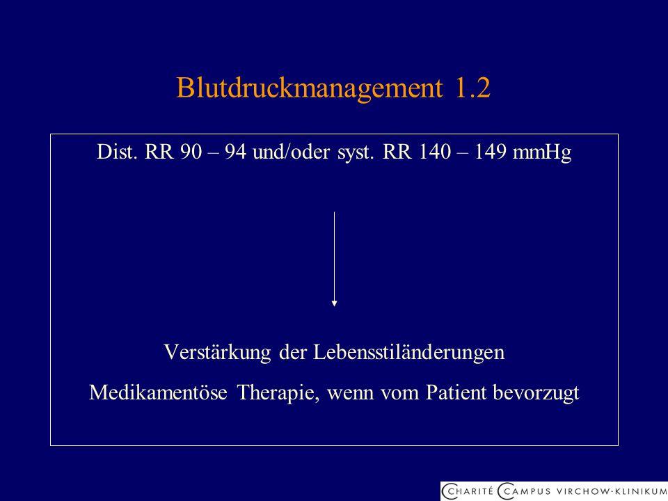 Blutdruckmanagement 1.2 Dist. RR 90 – 94 und/oder syst. RR 140 – 149 mmHg Verstärkung der Lebensstiländerungen Medikamentöse Therapie, wenn vom Patien