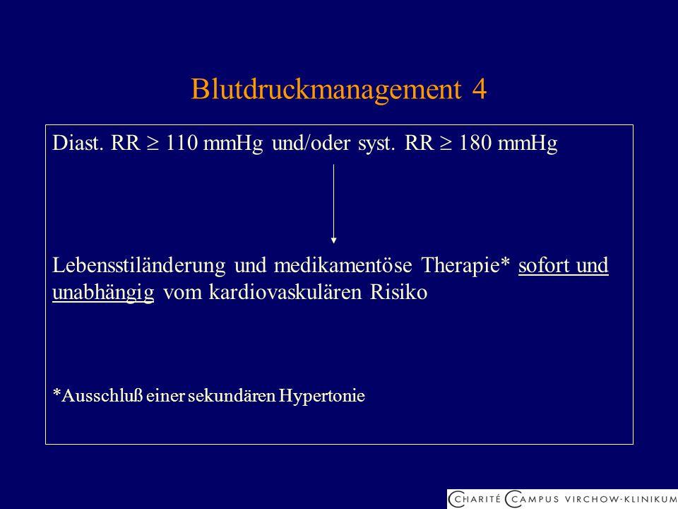 Blutdruckmanagement 4 Diast. RR 110 mmHg und/oder syst. RR 180 mmHg Lebensstiländerung und medikamentöse Therapie* sofort und unabhängig vom kardiovas