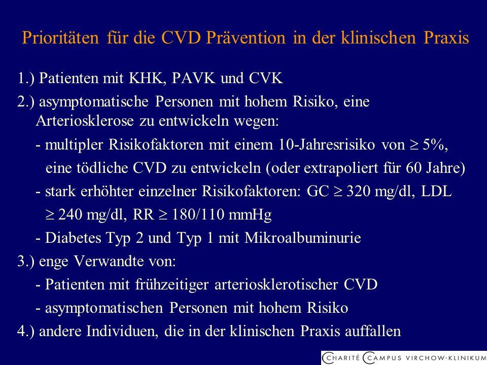 Prioritäten für die CVD Prävention in der klinischen Praxis 1.) Patienten mit KHK, PAVK und CVK 2.) asymptomatische Personen mit hohem Risiko, eine Ar