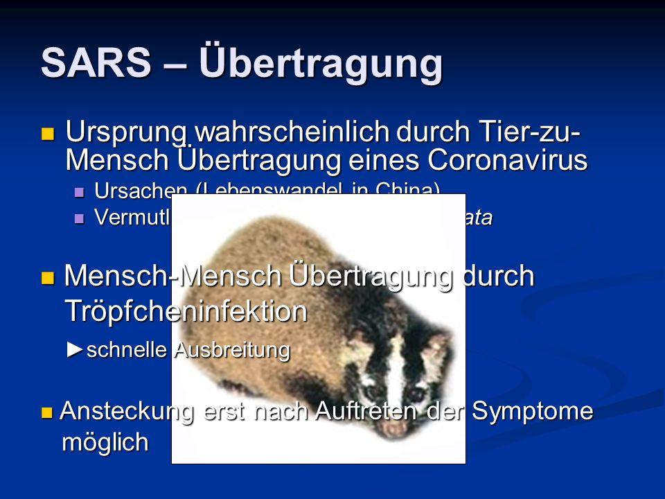 SARS-CoV DNA Vakzin Humorale Immunantwort wird provoziert!