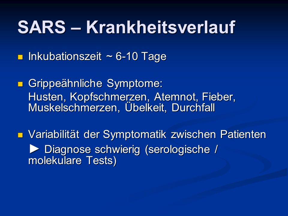 SARS – Krankheitsverlauf Inkubationszeit ~ 6-10 Tage Inkubationszeit ~ 6-10 Tage Grippeähnliche Symptome: Grippeähnliche Symptome: Husten, Kopfschmerzen, Atemnot, Fieber, Muskelschmerzen, Übelkeit, Durchfall Variabilität der Symptomatik zwischen Patienten Variabilität der Symptomatik zwischen Patienten Diagnose schwierig (serologische / molekulare Tests) Diagnose schwierig (serologische / molekulare Tests)
