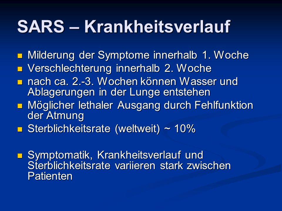 Behandlungsstrategien Momentan noch keine Medikamente / Vakzine gegen SARS verfügbar Momentan noch keine Medikamente / Vakzine gegen SARS verfügbar Behandlung beschränkt auf: Behandlung beschränkt auf: Linderung der Symptome Linderung der Symptome Vorgehensweise wie bei viral bedingter Lungenentzündung Vorgehensweise wie bei viral bedingter Lungenentzündung Eindämmung der Verbreitung von SARS Eindämmung der Verbreitung von SARS Wichtige Entwicklungsziele: Wichtige Entwicklungsziele: Wirkstoffe (Proteinase) Wirkstoffe (Proteinase) Vakzine Vakzine