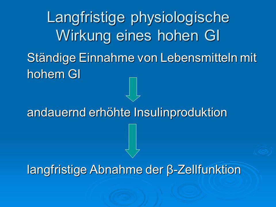 Langfristige physiologische Wirkung eines hohen GI Ständige Einnahme von Lebensmitteln mit hohem GI andauernd erhöhte Insulinproduktion langfristige A
