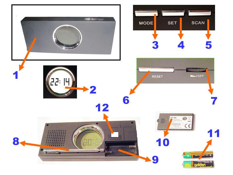 Terminologieschein für Uhrenradio 1RadioweckerUhrenradio, Design-Uhr mit digitalem FM-Radio 2ZeitanzeigeLC-Display 3Taste MODETaste Mode 4Teste SETTaste Set 5Taste SCANTaste Scan 6Taste RESETTaste Reset 7LautstärkereglerEin/Aus-Schalter Lautstärkeregler 8Teleskopantenneausziehbare FM Antenne, Antenne 9Batteriefach 10AbdeckungBatteriefachdeckel 11MicrozelleMicrobatterie AAA 12SchutzfolieSicherungsstreifen Abb.