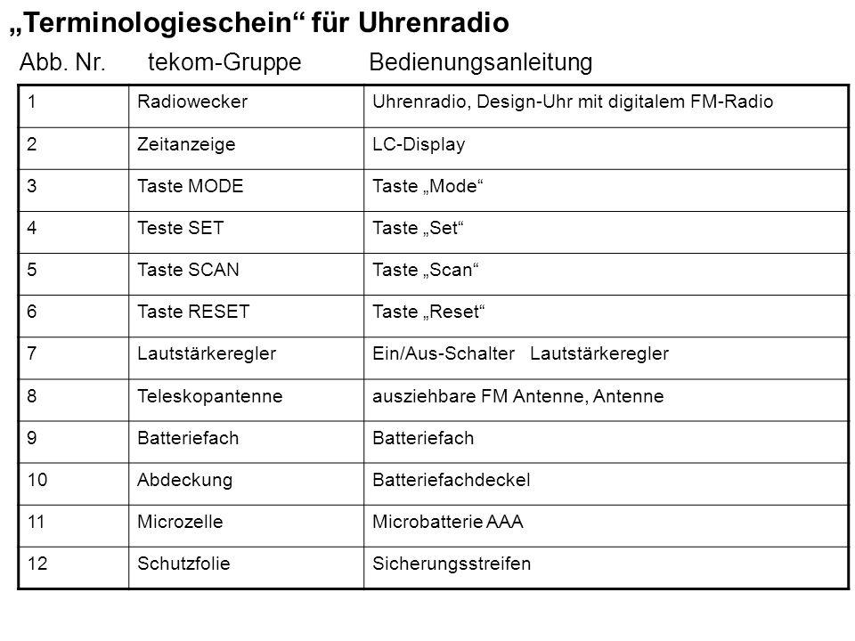 Terminologieschein für Uhrenradio 1RadioweckerUhrenradio, Design-Uhr mit digitalem FM-Radio 2ZeitanzeigeLC-Display 3Taste MODETaste Mode 4Teste SETTas