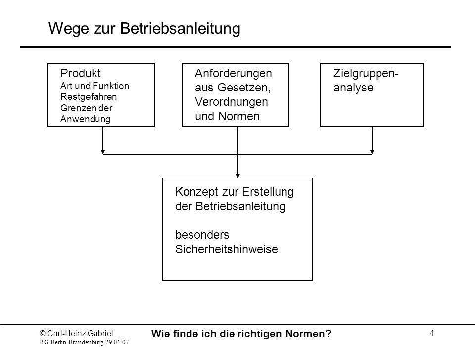 © Carl-Heinz Gabriel RG Berlin-Brandenburg 29.01.07 Wie finde ich die richtigen Normen? 4 Produkt Art und Funktion Restgefahren Grenzen der Anwendung