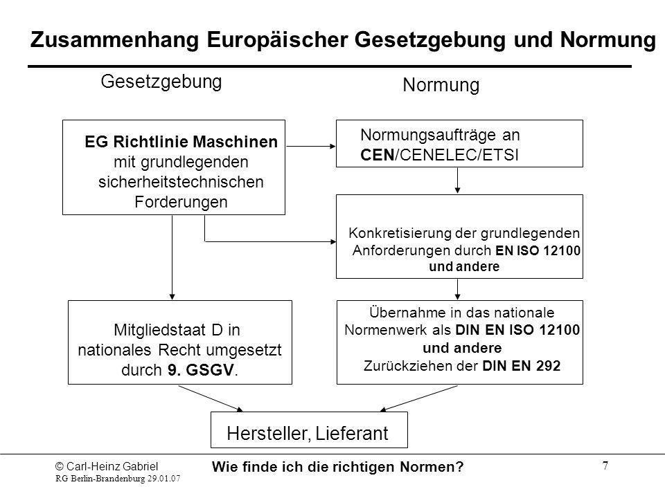 © Carl-Heinz Gabriel RG Berlin-Brandenburg 29.01.07 Wie finde ich die richtigen Normen? 7 Gesetzgebung Normung EG Richtlinie Maschinen mit grundlegend