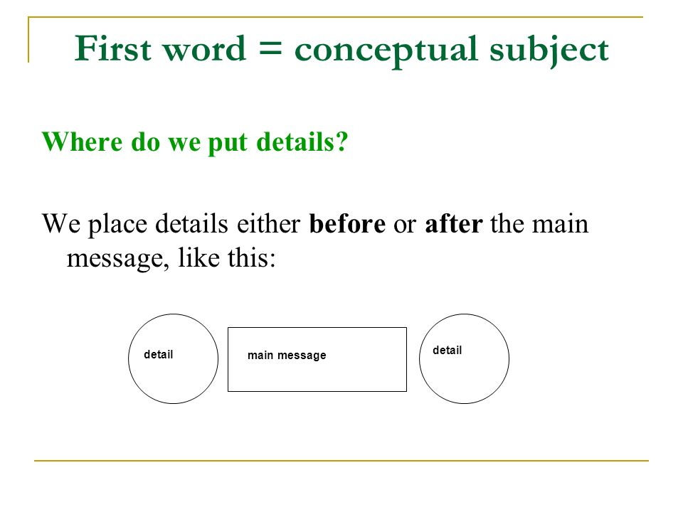 First word = conceptual subject Where do we put details? We place details either before or after the main message, like this: main message detail
