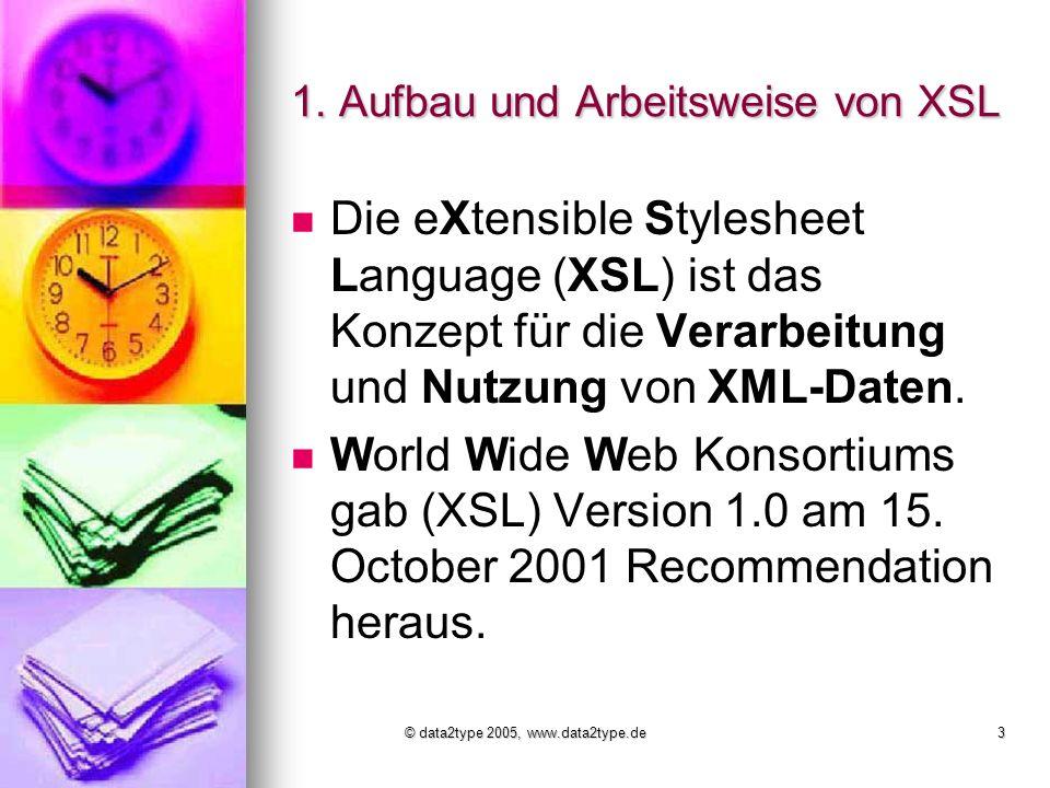 © data2type 2005, www.data2type.de3 1.