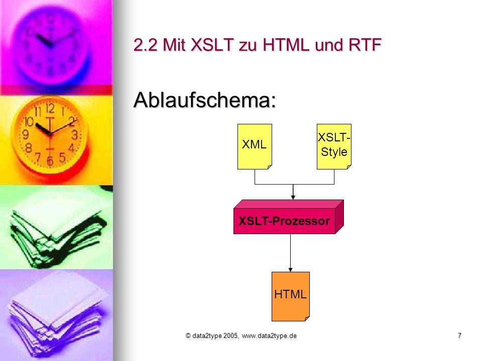 © data2type 2005, www.data2type.de7 2.2 Mit XSLT zu HTML und RTF Ablaufschema: XML XSLT- Style XSLT-Prozessor HTML