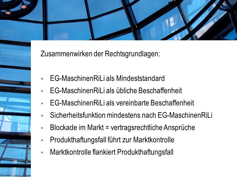 Zusammenwirken der Rechtsgrundlagen: EG-MaschinenRiLi als Mindeststandard EG-MaschinenRiLi als übliche Beschaffenheit EG-MaschinenRiLi als vereinbarte Beschaffenheit Sicherheitsfunktion mindestens nach EG-MaschinenRiLi Blockade im Markt = vertragsrechtliche Ansprüche Produkthaftungsfall führt zur Marktkontrolle Marktkontrolle flankiert Produkthaftungsfall