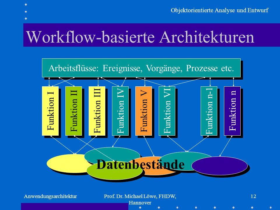 Objektorientierte Analyse und Entwurf AnwendungsarchitekturProf. Dr. Michael Löwe, FHDW, Hannover 12 Workflow-basierte Architekturen Arbeitsflüsse: Er