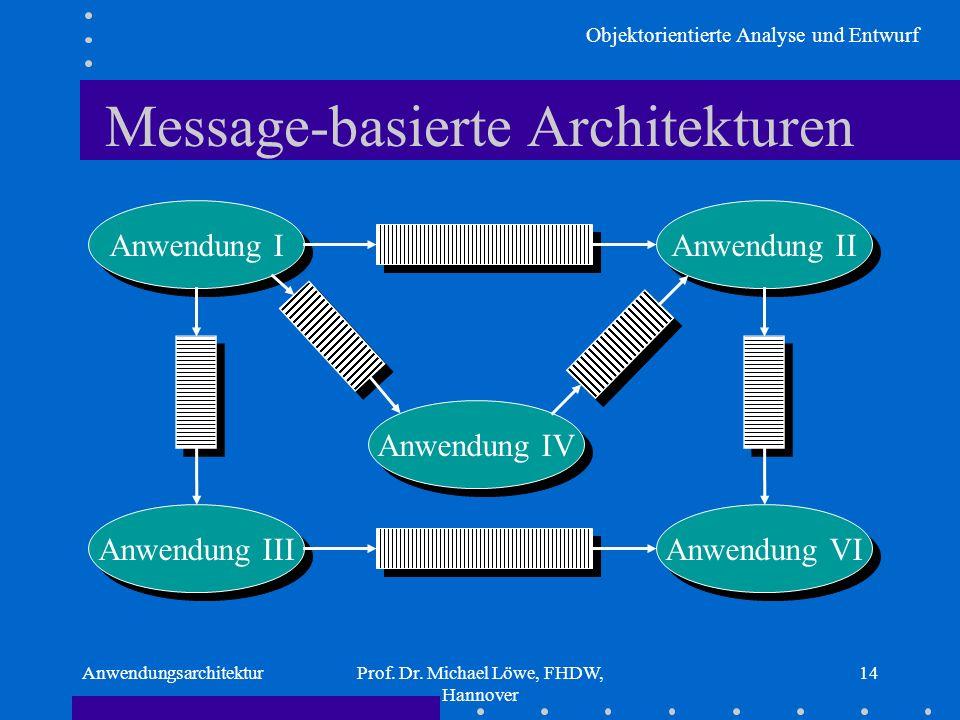 Objektorientierte Analyse und Entwurf AnwendungsarchitekturProf. Dr. Michael Löwe, FHDW, Hannover 14 Message-basierte Architekturen Anwendung I Anwend