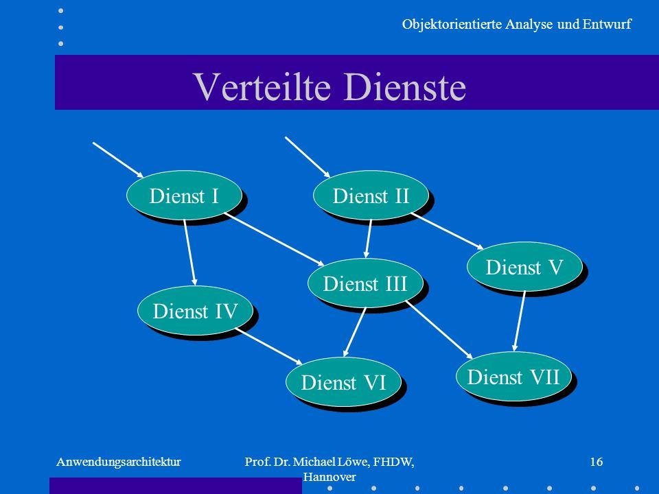 Objektorientierte Analyse und Entwurf AnwendungsarchitekturProf. Dr. Michael Löwe, FHDW, Hannover 16 Verteilte Dienste Dienst VI Dienst I Dienst III D