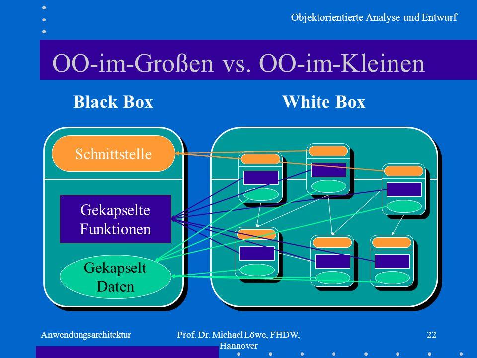 Objektorientierte Analyse und Entwurf AnwendungsarchitekturProf. Dr. Michael Löwe, FHDW, Hannover 22 OO-im-Großen vs. OO-im-Kleinen Gekapselt Daten Ge