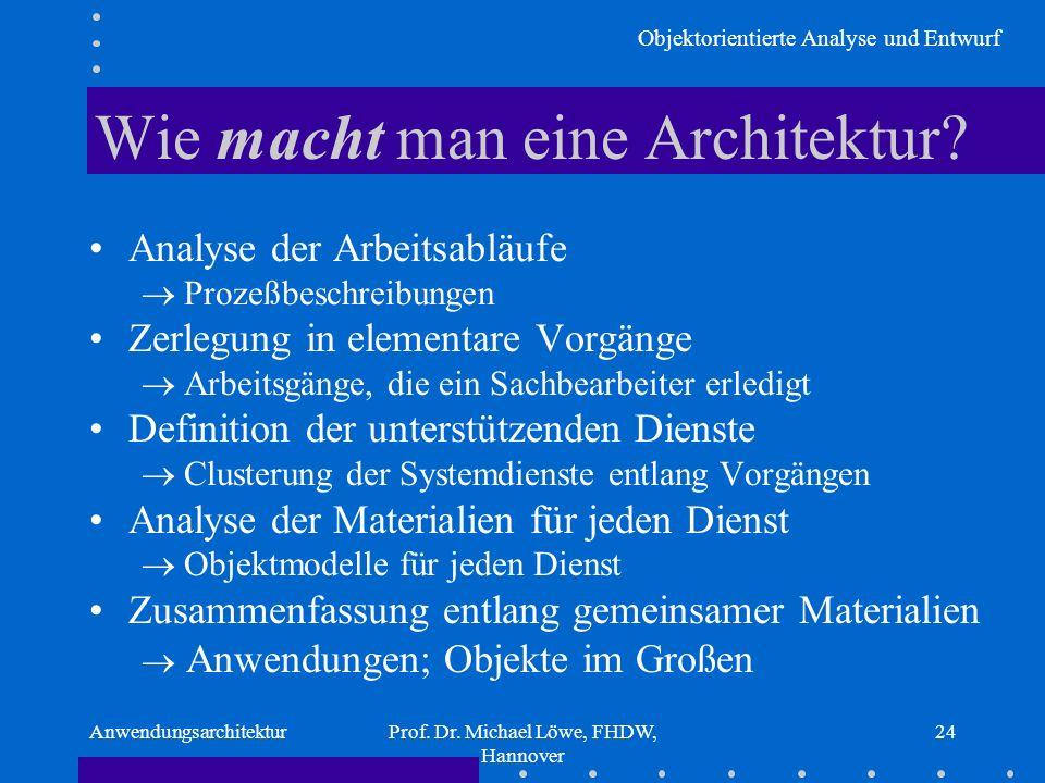 Objektorientierte Analyse und Entwurf AnwendungsarchitekturProf. Dr. Michael Löwe, FHDW, Hannover 24 Wie macht man eine Architektur? Analyse der Arbei