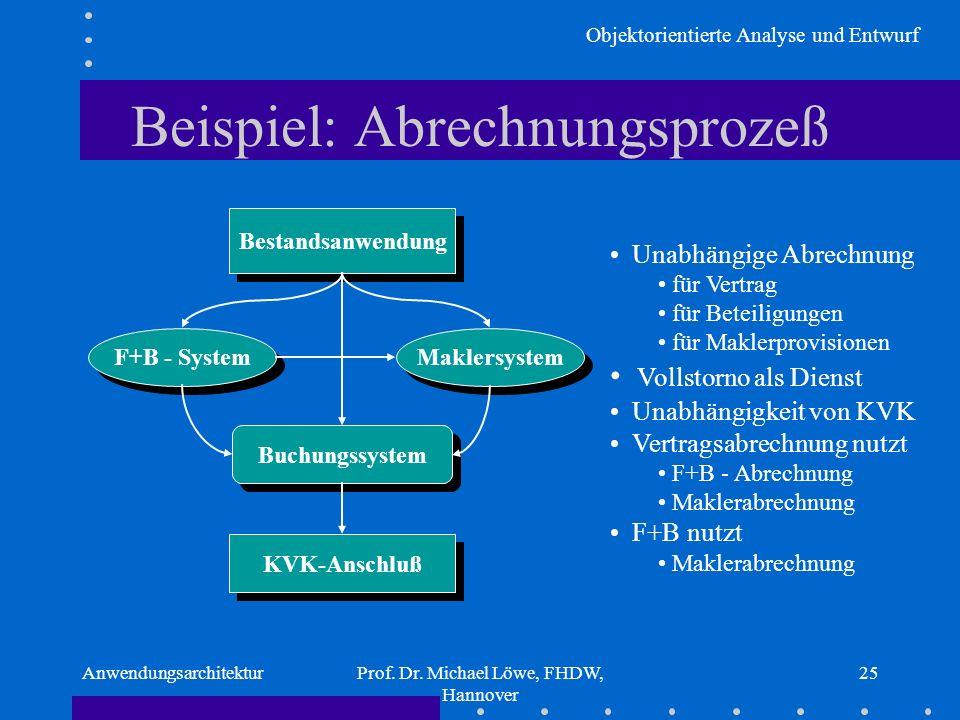 Objektorientierte Analyse und Entwurf AnwendungsarchitekturProf. Dr. Michael Löwe, FHDW, Hannover 25 Beispiel: Abrechnungsprozeß Bestandsanwendung F+B