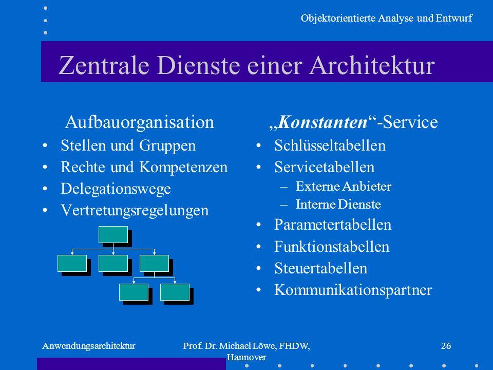 Objektorientierte Analyse und Entwurf AnwendungsarchitekturProf. Dr. Michael Löwe, FHDW, Hannover 26 Zentrale Dienste einer Architektur Aufbauorganisa