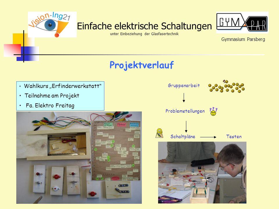 Gymnasium Parsberg Einfache elektrische Schaltungen unter Einbeziehung der Glasfasertechnik Projektverlauf Wahlkurs Erfinderwerkstatt Teilnahme am Pro