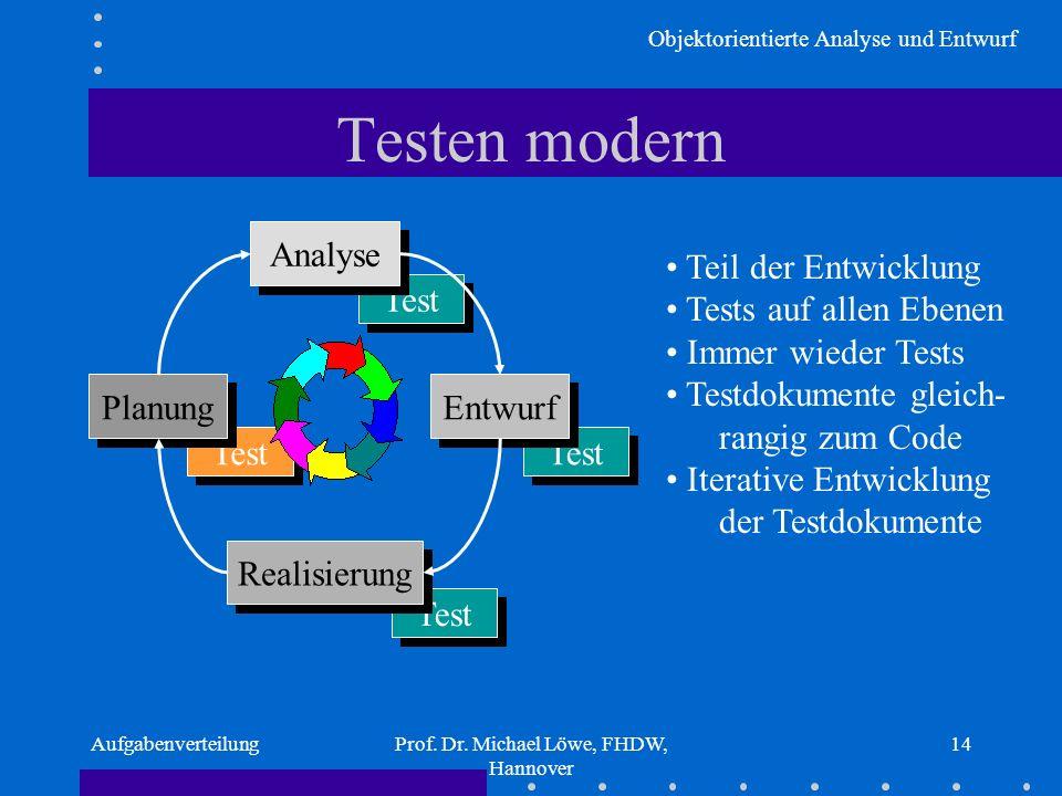 Objektorientierte Analyse und Entwurf AufgabenverteilungProf. Dr. Michael Löwe, FHDW, Hannover 14 Testen modern Test Analyse Entwurf Realisierung Plan