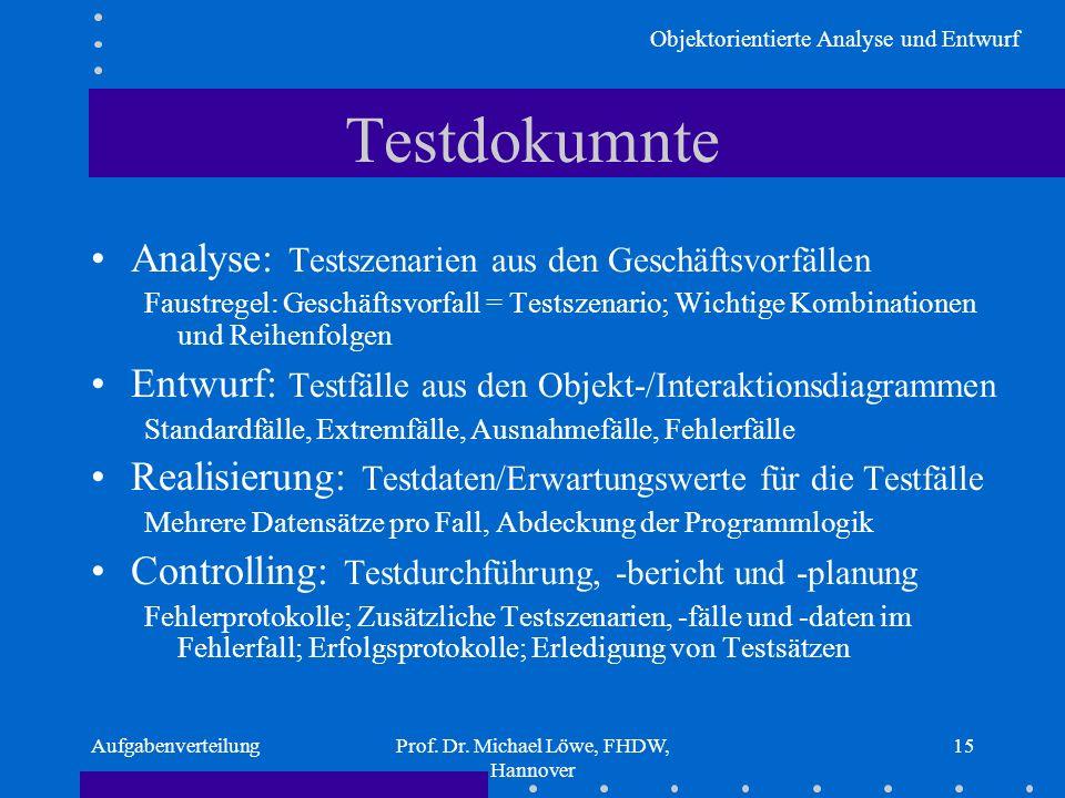 Objektorientierte Analyse und Entwurf AufgabenverteilungProf. Dr. Michael Löwe, FHDW, Hannover 15 Testdokumnte Analyse: Testszenarien aus den Geschäft