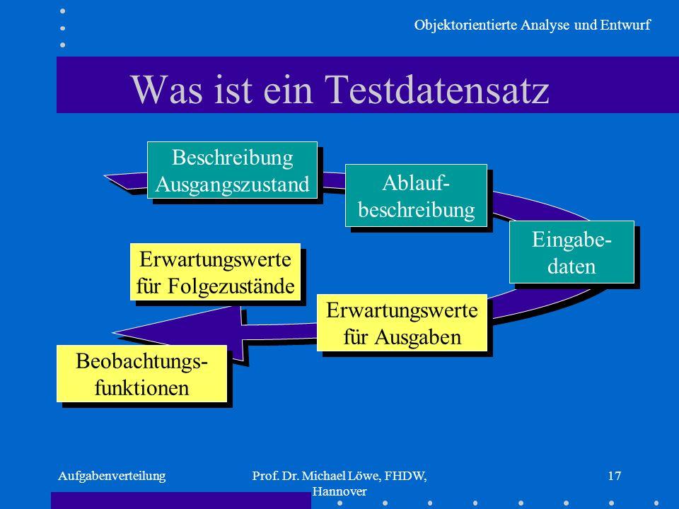 Objektorientierte Analyse und Entwurf AufgabenverteilungProf. Dr. Michael Löwe, FHDW, Hannover 17 Was ist ein Testdatensatz Eingabe- daten Eingabe- da