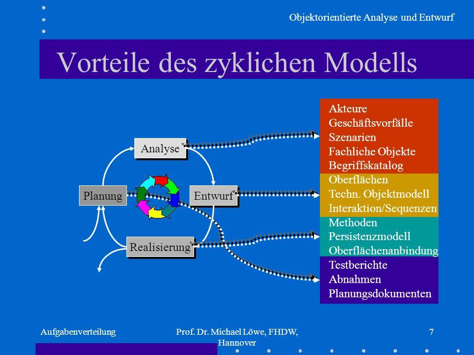 Objektorientierte Analyse und Entwurf AufgabenverteilungProf. Dr. Michael Löwe, FHDW, Hannover 7 Vorteile des zyklichen Modells Akteure Geschäftsvorfä