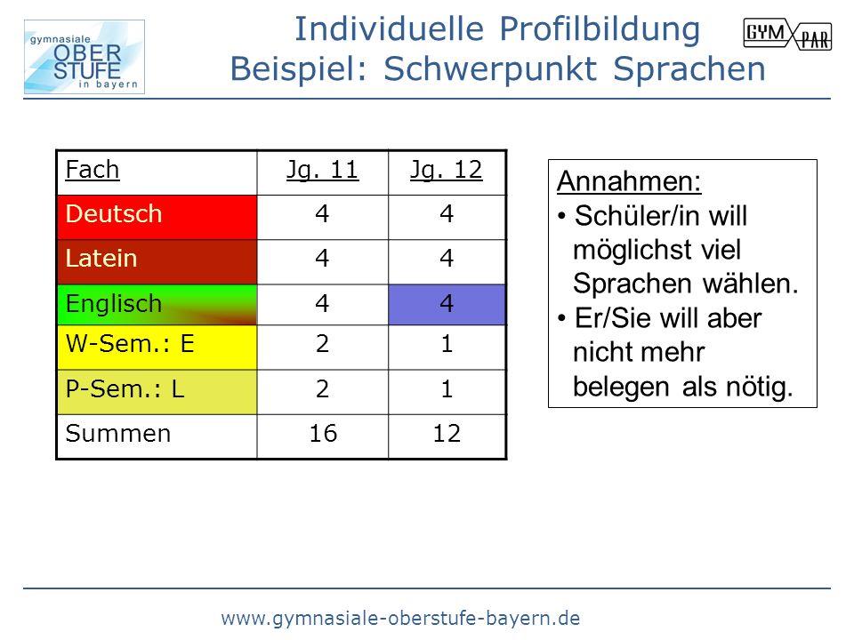 www.gymnasiale-oberstufe-bayern.de Individuelle Profilbildung Beispiel: Schwerpunkt Sprachen FachJg. 11Jg. 12 Deutsch44 Latein44 Englisch44 W-Sem.: E2