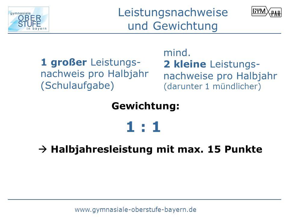 www.gymnasiale-oberstufe-bayern.de Leistungsnachweise und Gewichtung 1 großer Leistungs- nachweis pro Halbjahr (Schulaufgabe) mind. 2 kleine Leistungs