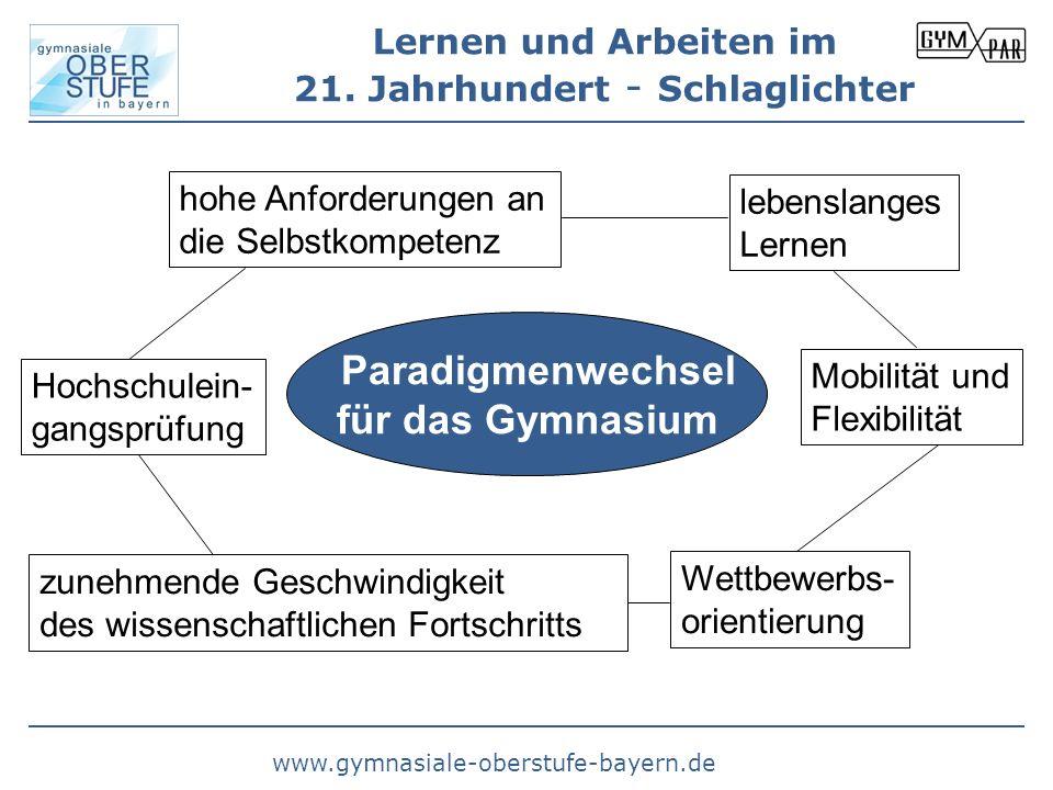 www.gymnasiale-oberstufe-bayern.de Lernen und Arbeiten im 21. Jahrhundert - Schlaglichter Hochschulein- gangsprüfung zunehmende Geschwindigkeit des wi