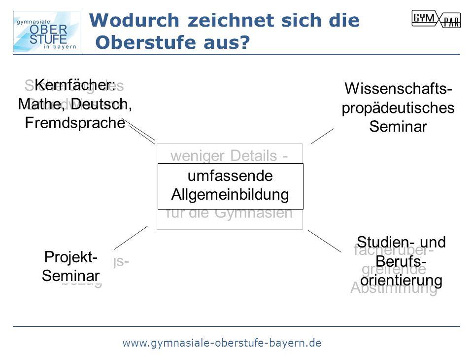 www.gymnasiale-oberstufe-bayern.de Wodurch zeichnet sich die Oberstufe aus? Sicherung des Grundwissens Anwendungs- bezug Kompetenz- orientierung fäche