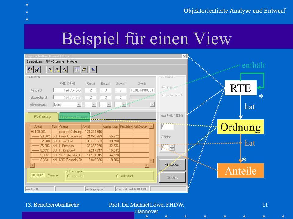 Objektorientierte Analyse und Entwurf 13. BenutzeroberflächeProf. Dr. Michael Löwe, FHDW, Hannover 11 Beispiel für einen View RTE Ordnung Anteile * *