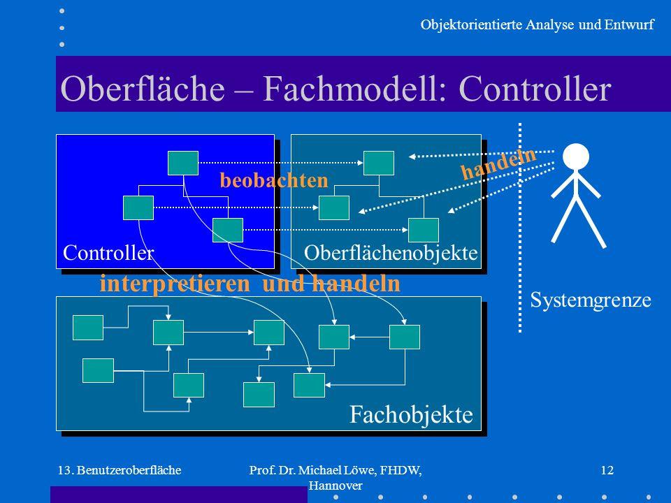 Objektorientierte Analyse und Entwurf 13. BenutzeroberflächeProf. Dr. Michael Löwe, FHDW, Hannover 12 Oberfläche – Fachmodell: Controller Fachobjekte