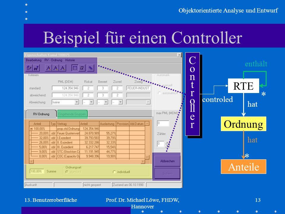 Objektorientierte Analyse und Entwurf 13. BenutzeroberflächeProf. Dr. Michael Löwe, FHDW, Hannover 13 Beispiel für einen Controller RTE Ordnung Anteil