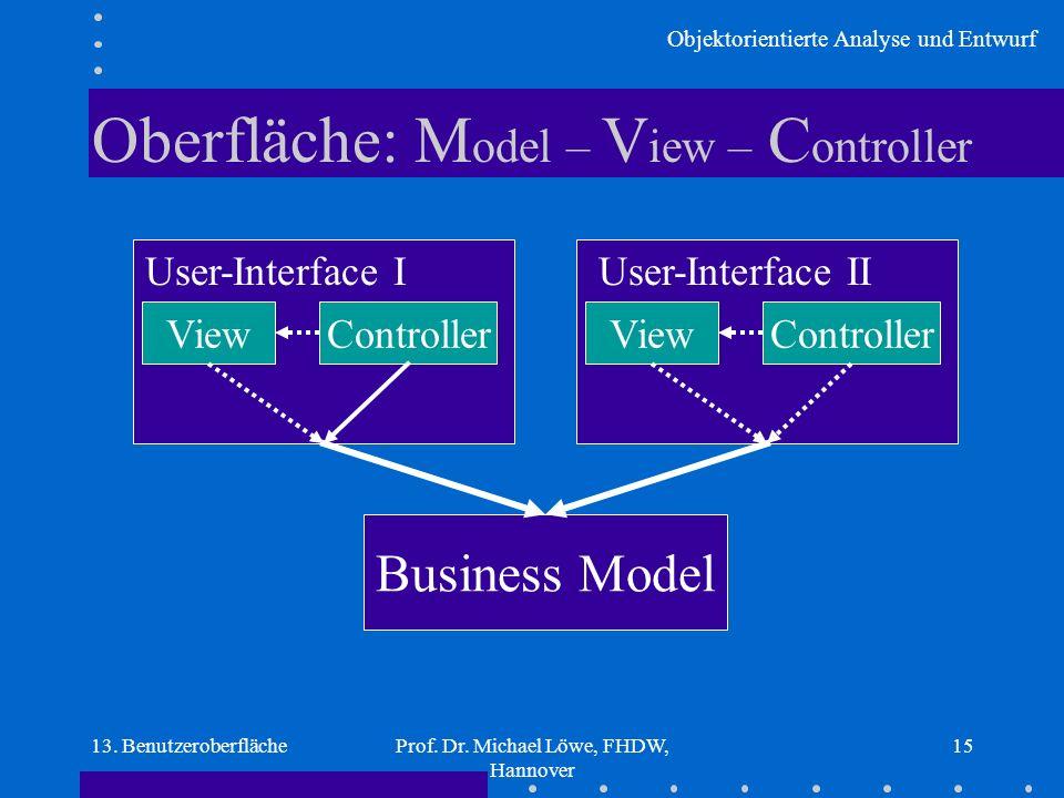 Objektorientierte Analyse und Entwurf 13. BenutzeroberflächeProf. Dr. Michael Löwe, FHDW, Hannover 15 Oberfläche: M odel – V iew – C ontroller Busines