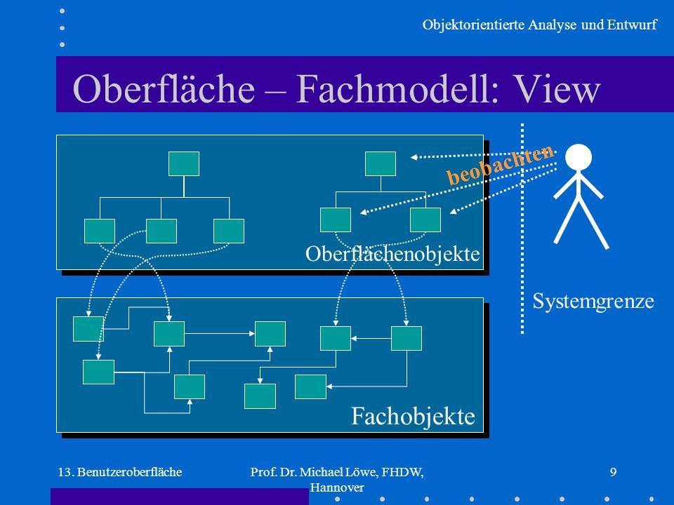 Objektorientierte Analyse und Entwurf 13. BenutzeroberflächeProf. Dr. Michael Löwe, FHDW, Hannover 9 Oberfläche – Fachmodell: View Fachobjekte Oberflä