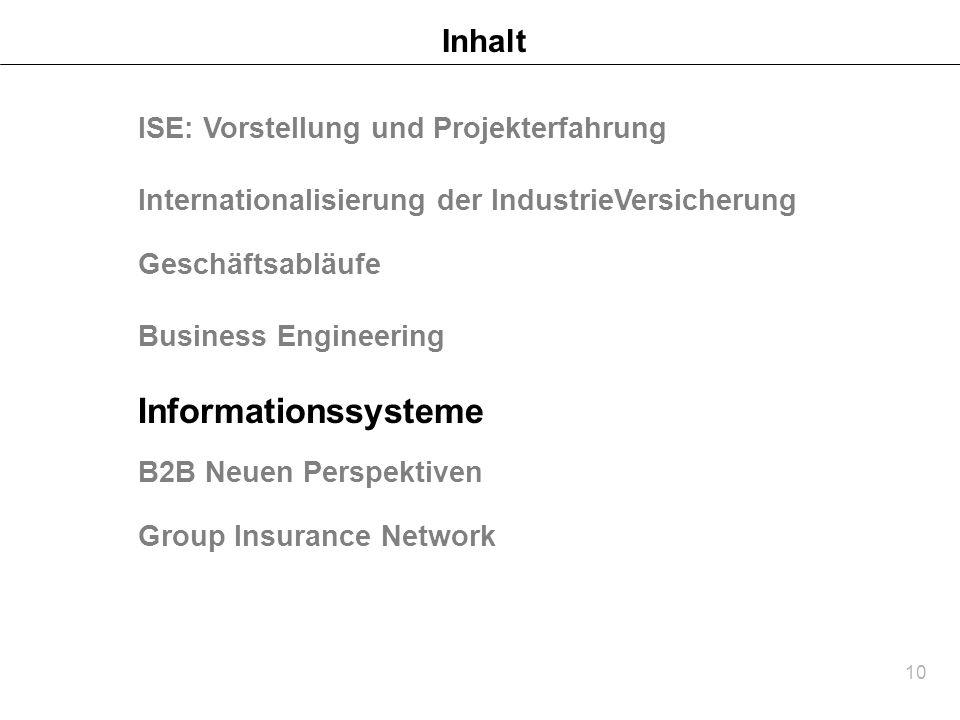 10 Inhalt B2B Neuen Perspektiven Group Insurance Network ISE: Vorstellung und Projekterfahrung Internationalisierung der IndustrieVersicherung Geschäf