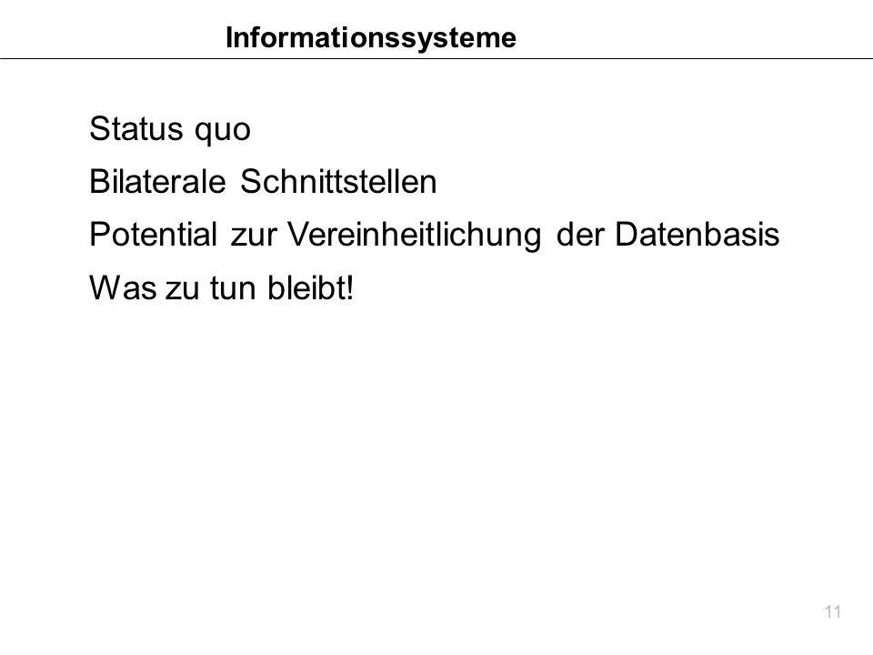 11 Informationssysteme Status quo Bilaterale Schnittstellen Potential zur Vereinheitlichung der Datenbasis Was zu tun bleibt!