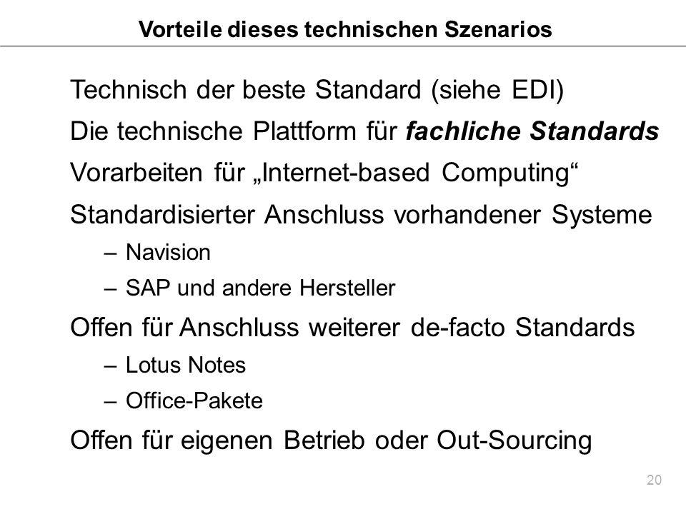 20 Vorteile dieses technischen Szenarios Technisch der beste Standard (siehe EDI) Die technische Plattform für fachliche Standards Vorarbeiten für Int
