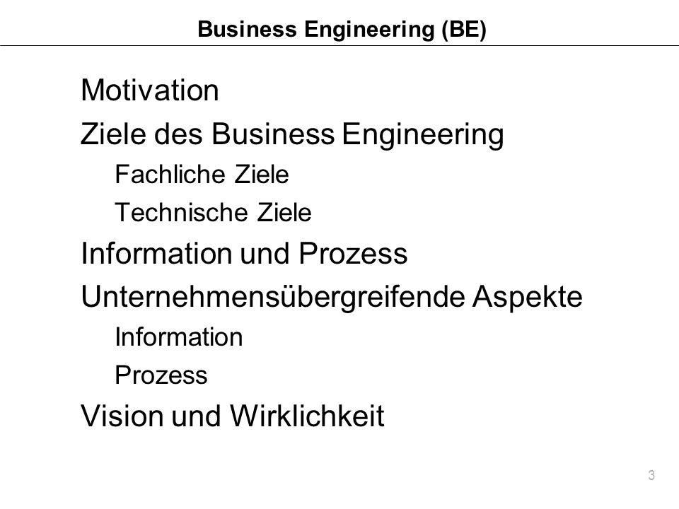 3 Motivation Ziele des Business Engineering Fachliche Ziele Technische Ziele Information und Prozess Unternehmensübergreifende Aspekte Information Pro