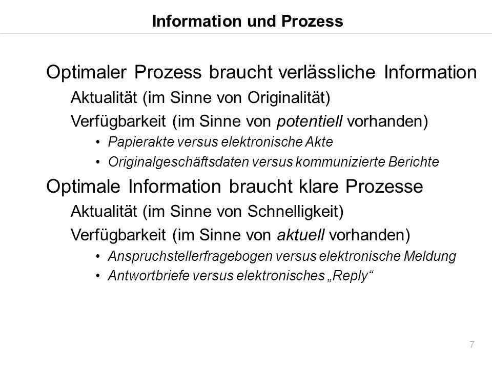 7 Information und Prozess Optimaler Prozess braucht verlässliche Information Aktualität (im Sinne von Originalität) Verfügbarkeit (im Sinne von potent