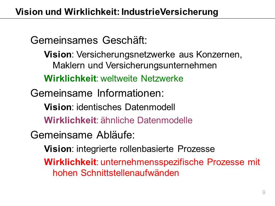 9 Vision und Wirklichkeit: IndustrieVersicherung Gemeinsames Geschäft: Vision: Versicherungsnetzwerke aus Konzernen, Maklern und Versicherungsunterneh