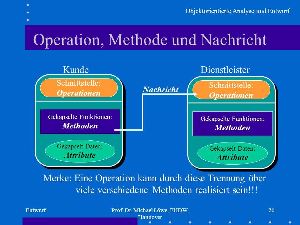Objektorientierte Analyse und Entwurf EntwurfProf. Dr. Michael Löwe, FHDW, Hannover 20 Operation, Methode und Nachricht Gekapselt Daten: Attribute Gek