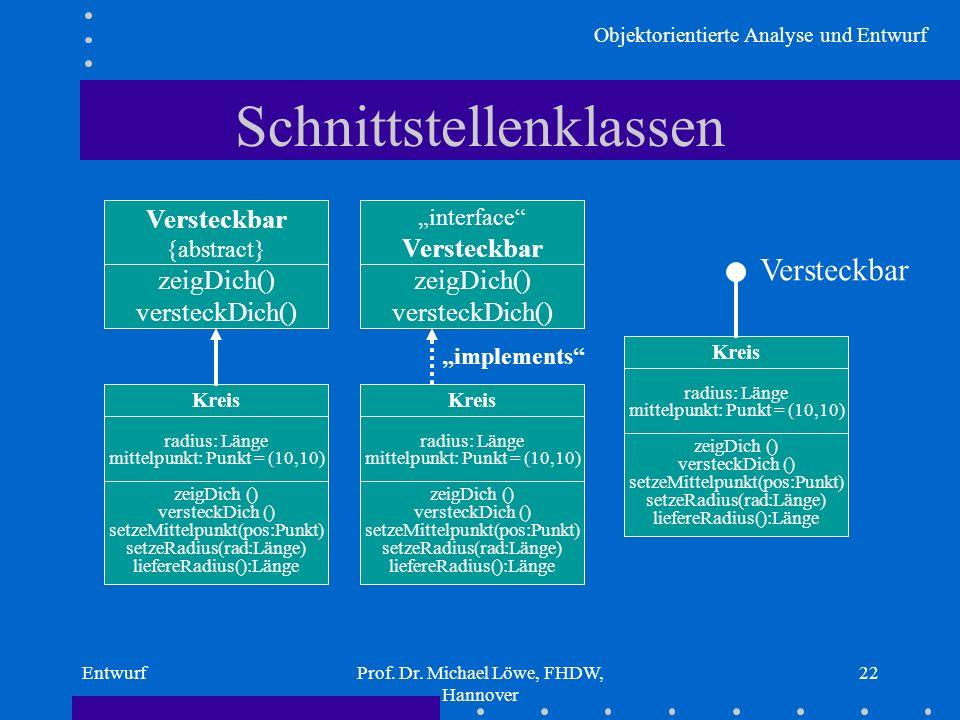 Objektorientierte Analyse und Entwurf EntwurfProf. Dr. Michael Löwe, FHDW, Hannover 22 Schnittstellenklassen Versteckbar {abstract} zeigDich() verstec
