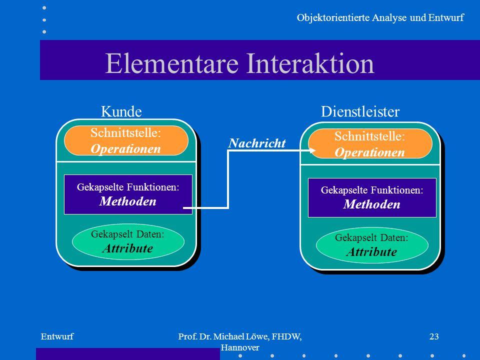 Objektorientierte Analyse und Entwurf EntwurfProf. Dr. Michael Löwe, FHDW, Hannover 23 Elementare Interaktion Gekapselt Daten: Attribute Gekapselte Fu