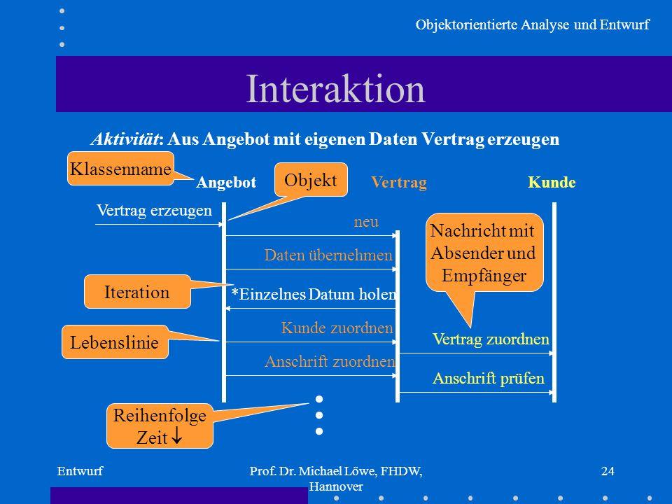 Objektorientierte Analyse und Entwurf EntwurfProf. Dr. Michael Löwe, FHDW, Hannover 24 Interaktion Aktivität: Aus Angebot mit eigenen Daten Vertrag er