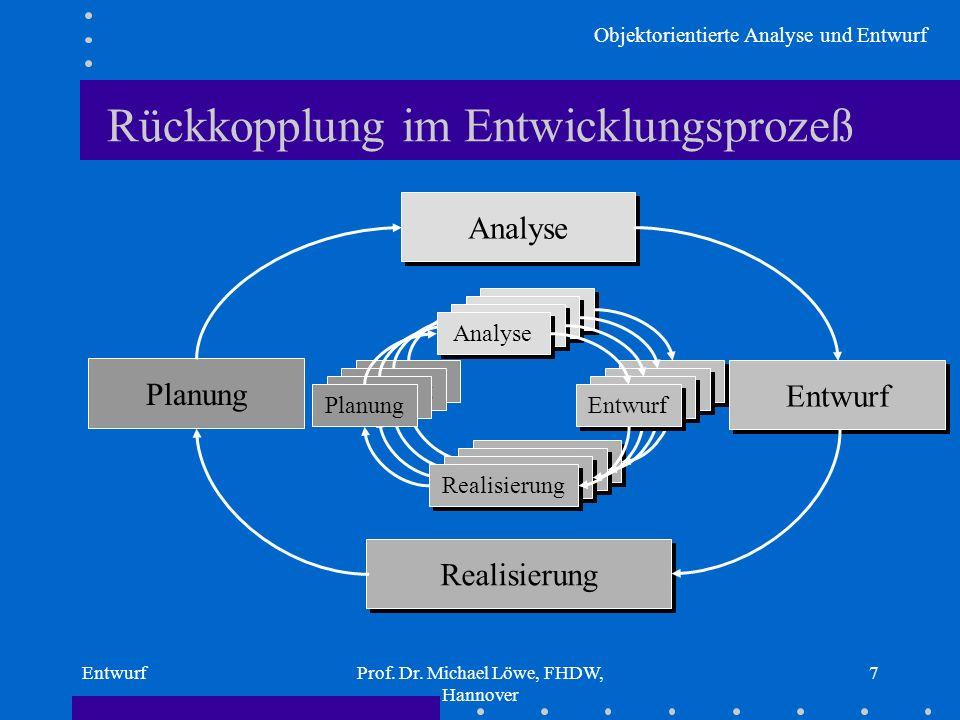 Objektorientierte Analyse und Entwurf EntwurfProf. Dr. Michael Löwe, FHDW, Hannover 7 Analyse Entwurf Realisierung Planung Analyse Entwurf Realisierun